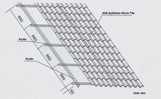 Spanish Style ASA Roof Tile | Hongbo